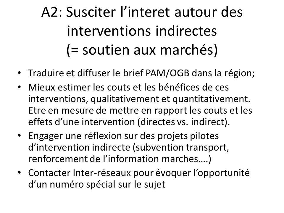 A2: Susciter linteret autour des interventions indirectes (= soutien aux marchés) Traduire et diffuser le brief PAM/OGB dans la région; Mieux estimer les couts et les bénéfices de ces interventions, qualitativement et quantitativement.