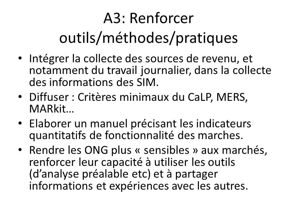 A3: Renforcer outils/méthodes/pratiques Intégrer la collecte des sources de revenu, et notamment du travail journalier, dans la collecte des informations des SIM.