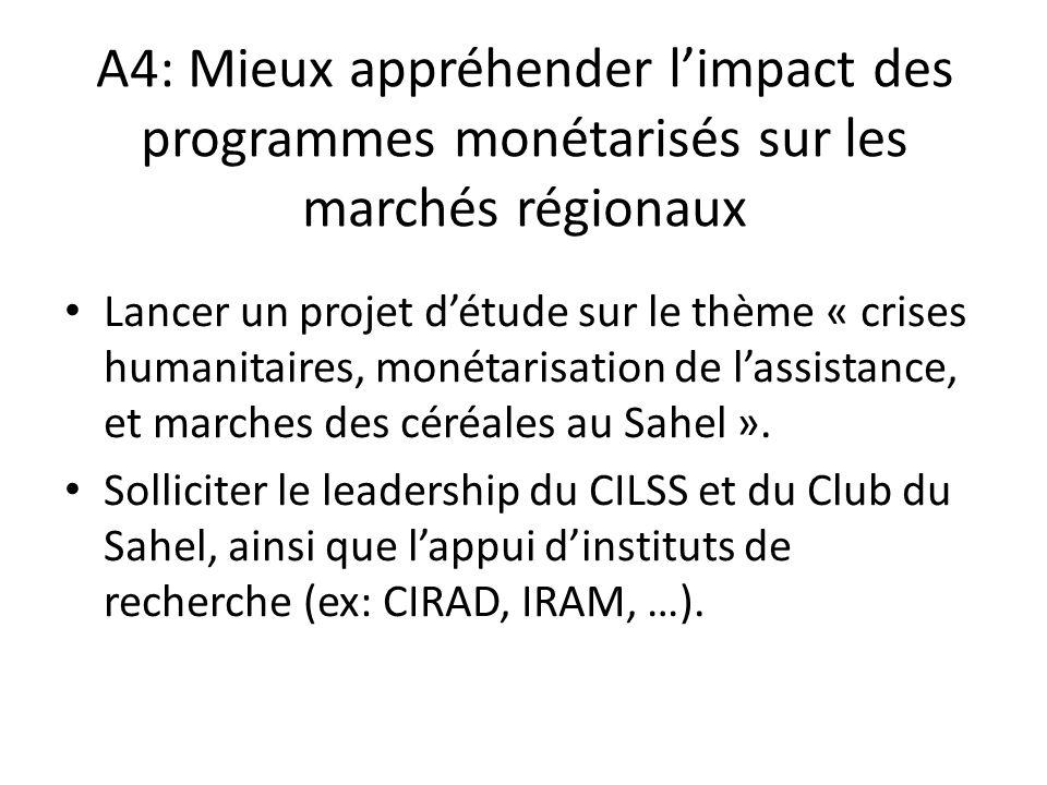 A4: Mieux appréhender limpact des programmes monétarisés sur les marchés régionaux Lancer un projet détude sur le thème « crises humanitaires, monétarisation de lassistance, et marches des céréales au Sahel ».