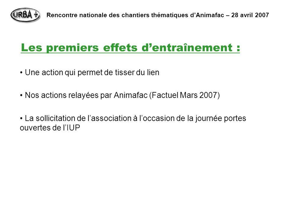Les premiers effets dentraînement : Une action qui permet de tisser du lien Nos actions relayées par Animafac (Factuel Mars 2007) La sollicitation de