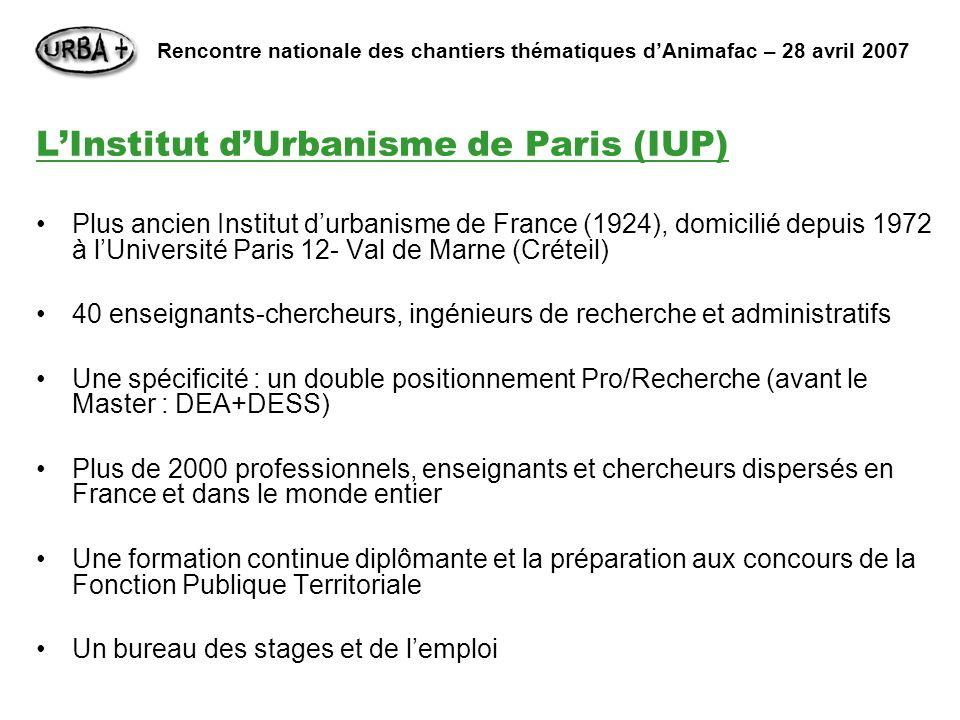 LInstitut dUrbanisme de Paris (IUP) Plus ancien Institut durbanisme de France (1924), domicilié depuis 1972 à lUniversité Paris 12- Val de Marne (Crét