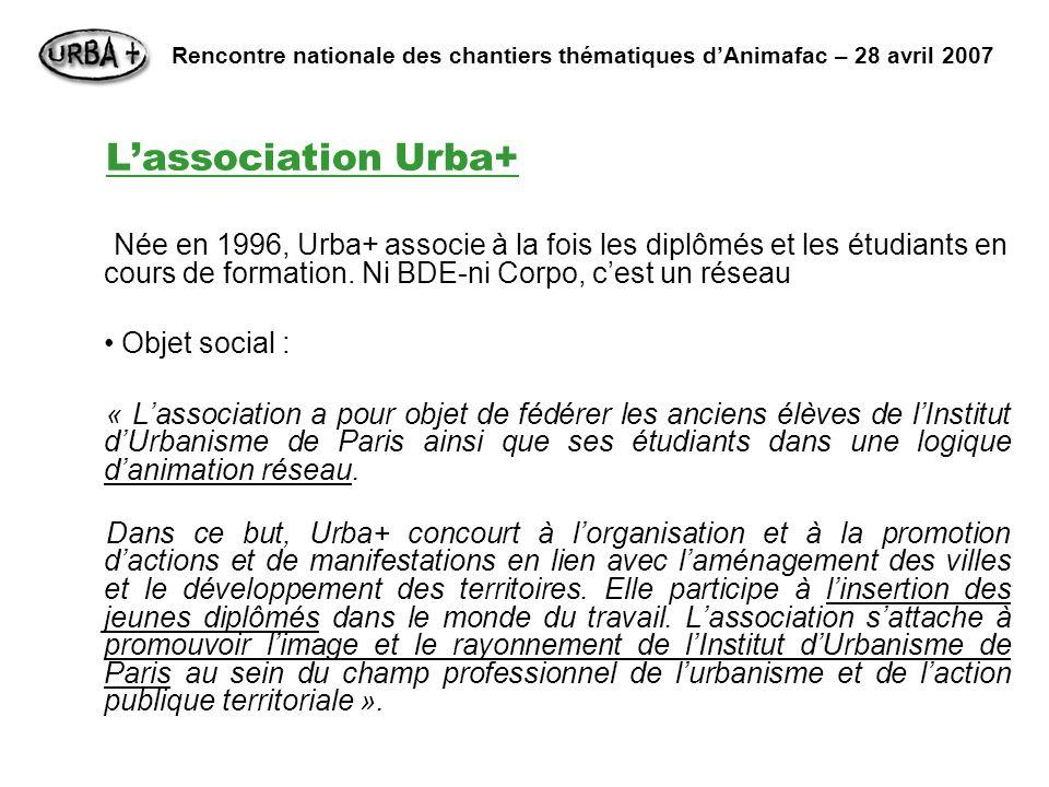 Lassociation Urba+ Née en 1996, Urba+ associe à la fois les diplômés et les étudiants en cours de formation.