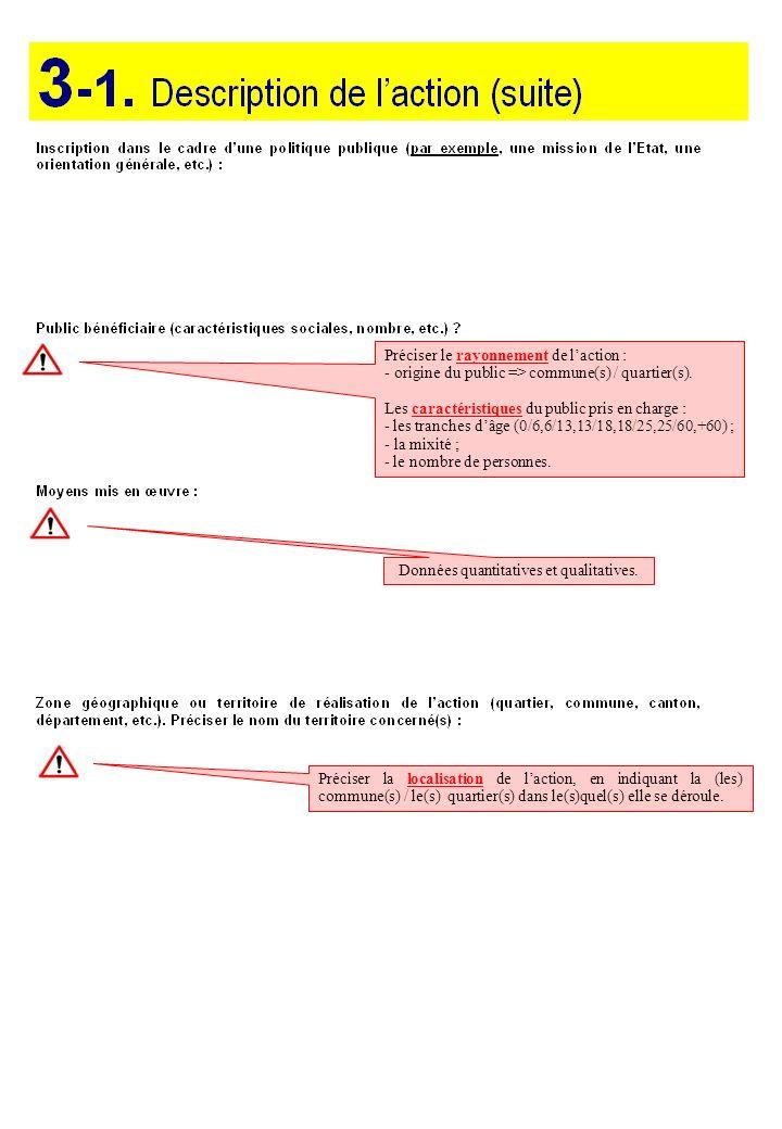 Préciser le rayonnement de laction : - origine du public => commune(s) / quartier(s). Les caractéristiques du public pris en charge : - les tranches d