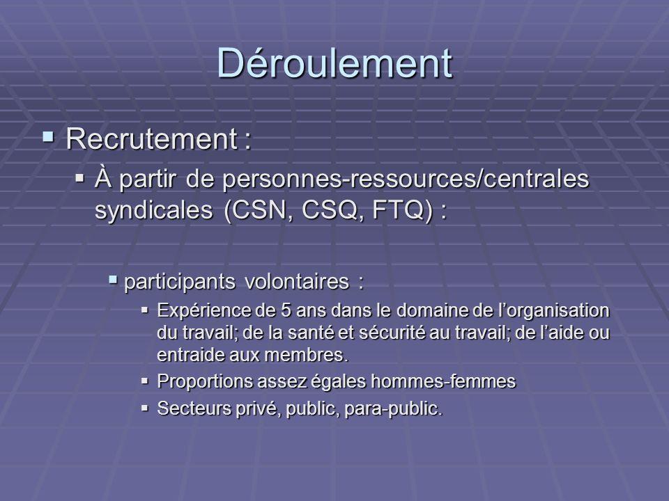 Déroulement Recrutement : Recrutement : À partir de personnes-ressources/centrales syndicales (CSN, CSQ, FTQ) : À partir de personnes-ressources/centrales syndicales (CSN, CSQ, FTQ) : participants volontaires : participants volontaires : Expérience de 5 ans dans le domaine de lorganisation du travail; de la santé et sécurité au travail; de laide ou entraide aux membres.