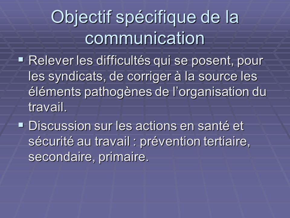 Objectif spécifique de la communication Relever les difficultés qui se posent, pour les syndicats, de corriger à la source les éléments pathogènes de lorganisation du travail.