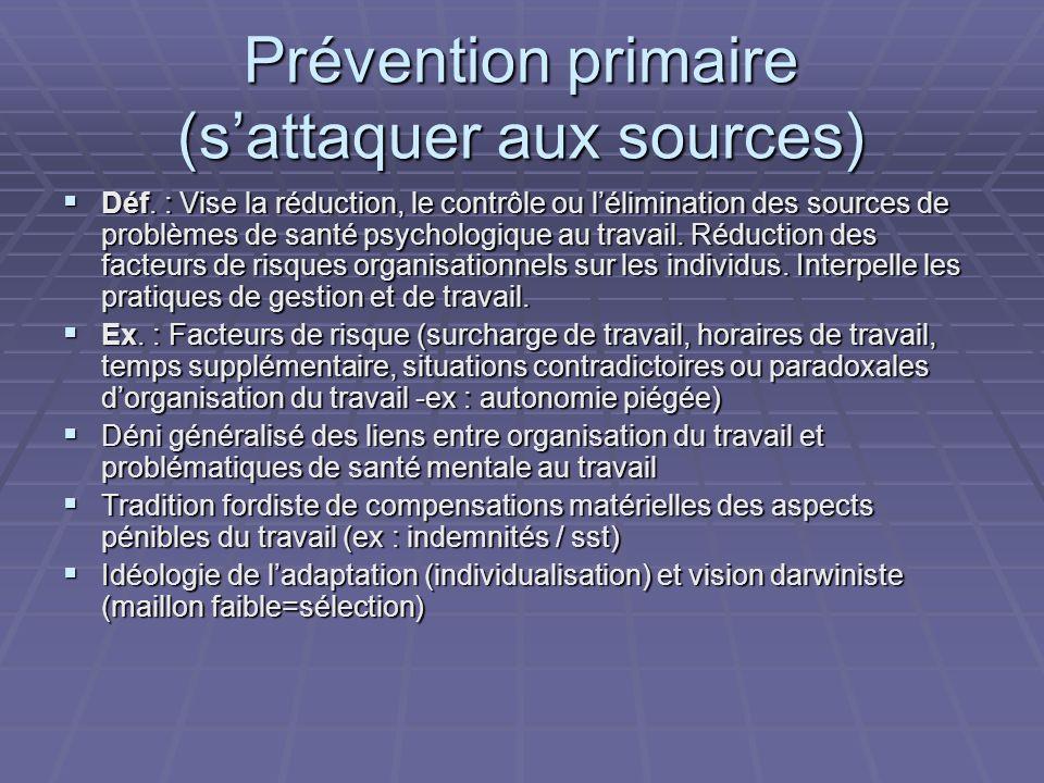 Prévention primaire (sattaquer aux sources) Déf.