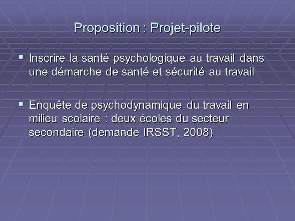Proposition : Projet-pilote Inscrire la santé psychologique au travail dans une démarche de santé et sécurité au travail Inscrire la santé psychologique au travail dans une démarche de santé et sécurité au travail Enquête de psychodynamique du travail en milieu scolaire : deux écoles du secteur secondaire (demande IRSST, 2008) Enquête de psychodynamique du travail en milieu scolaire : deux écoles du secteur secondaire (demande IRSST, 2008)