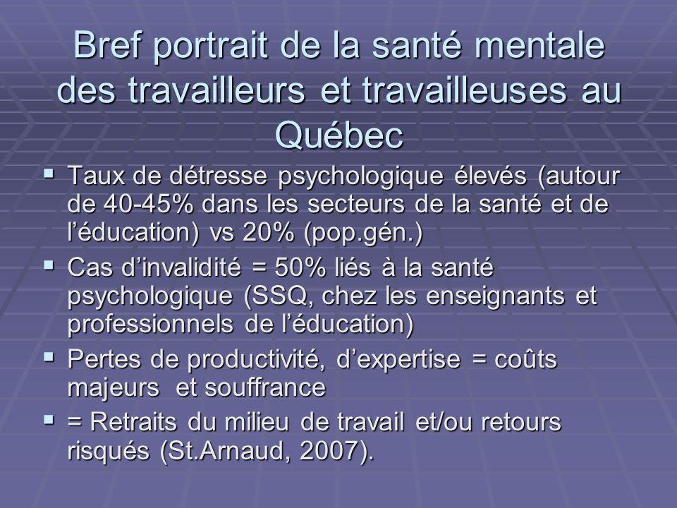 Bref portrait de la santé mentale des travailleurs et travailleuses au Québec Taux de détresse psychologique élevés (autour de 40-45% dans les secteurs de la santé et de léducation) vs 20% (pop.gén.) Taux de détresse psychologique élevés (autour de 40-45% dans les secteurs de la santé et de léducation) vs 20% (pop.gén.) Cas dinvalidité = 50% liés à la santé psychologique (SSQ, chez les enseignants et professionnels de léducation) Cas dinvalidité = 50% liés à la santé psychologique (SSQ, chez les enseignants et professionnels de léducation) Pertes de productivité, dexpertise = coûts majeurs et souffrance Pertes de productivité, dexpertise = coûts majeurs et souffrance = Retraits du milieu de travail et/ou retours risqués (St.Arnaud, 2007).