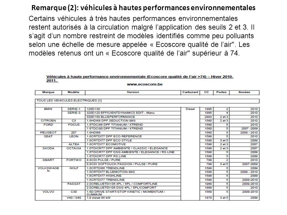 Remarque (2): véhicules à hautes performances environnementales Certains véhicules à très hautes performances environnementales restent autorisés à la