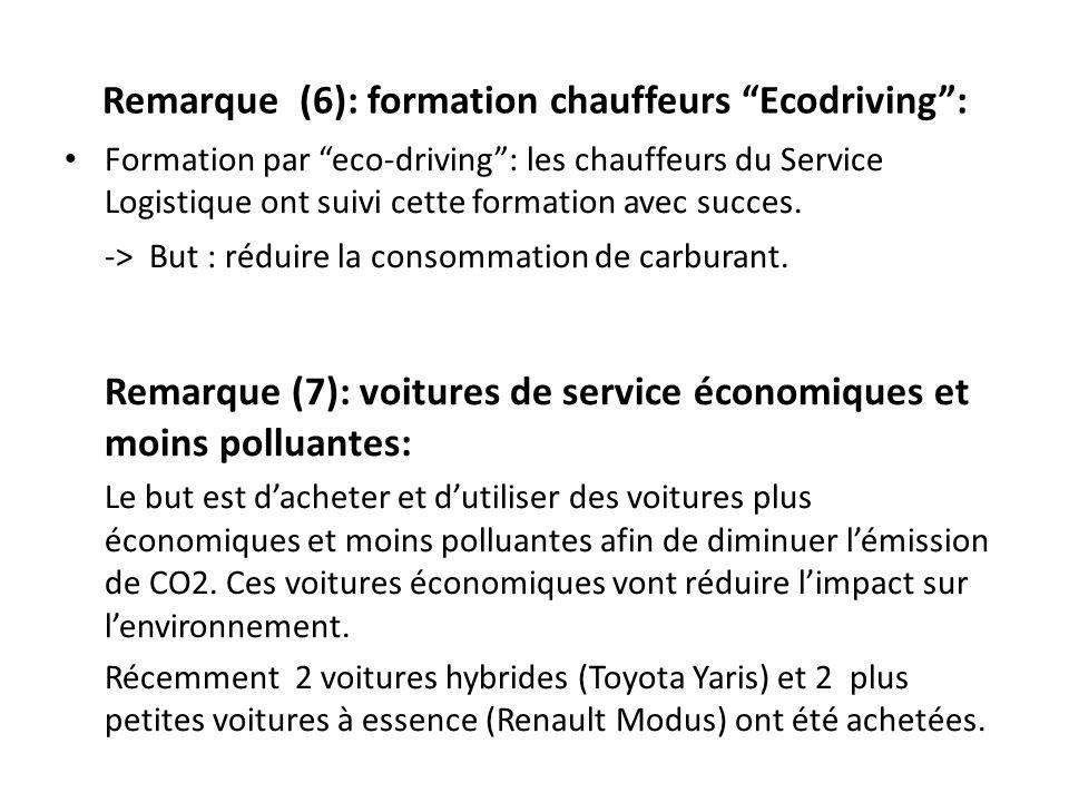 Remarque (6): formation chauffeurs Ecodriving: Formation par eco-driving: les chauffeurs du Service Logistique ont suivi cette formation avec succes.