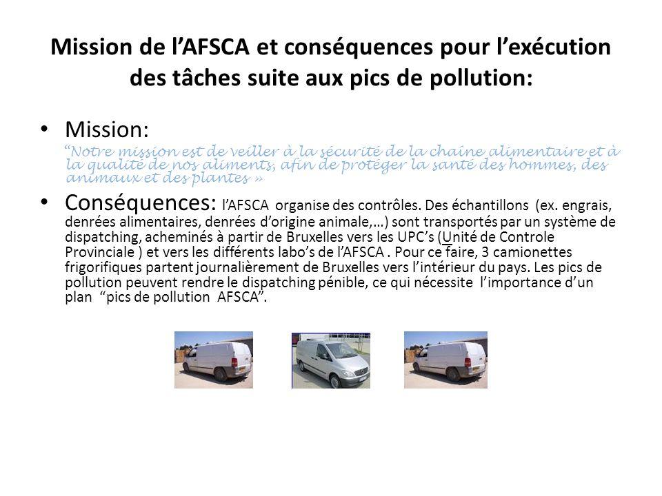 Mission de lAFSCA et conséquences pour lexécution des tâches suite aux pics de pollution: Mission: Notre mission est de veiller à la sécurité de la ch