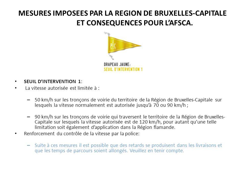 MESURES IMPOSEES PAR LA REGION DE BRUXELLES-CAPITALE ET CONSEQUENCES POUR LAFSCA. SEUIL DINTERVENTION 1: La vitesse autorisée est limitée à : – 50 km/