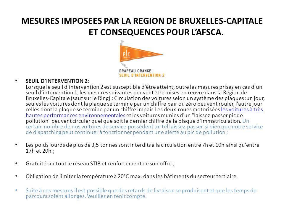 MESURES IMPOSEES PAR LA REGION DE BRUXELLES-CAPITALE ET CONSEQUENCES POUR LAFSCA. SEUIL DINTERVENTION 2: Lorsque le seuil dintervention 2 est suscepti