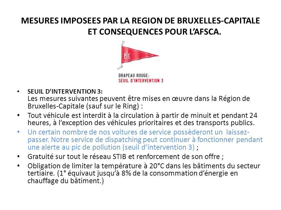 MESURES IMPOSEES PAR LA REGION DE BRUXELLES-CAPITALE ET CONSEQUENCES POUR LAFSCA. SEUIL DINTERVENTION 3: Les mesures suivantes peuvent être mises en œ
