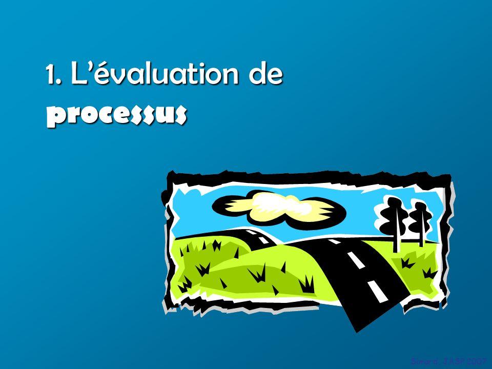 1. Lévaluation de processus Simard, JASP 2007