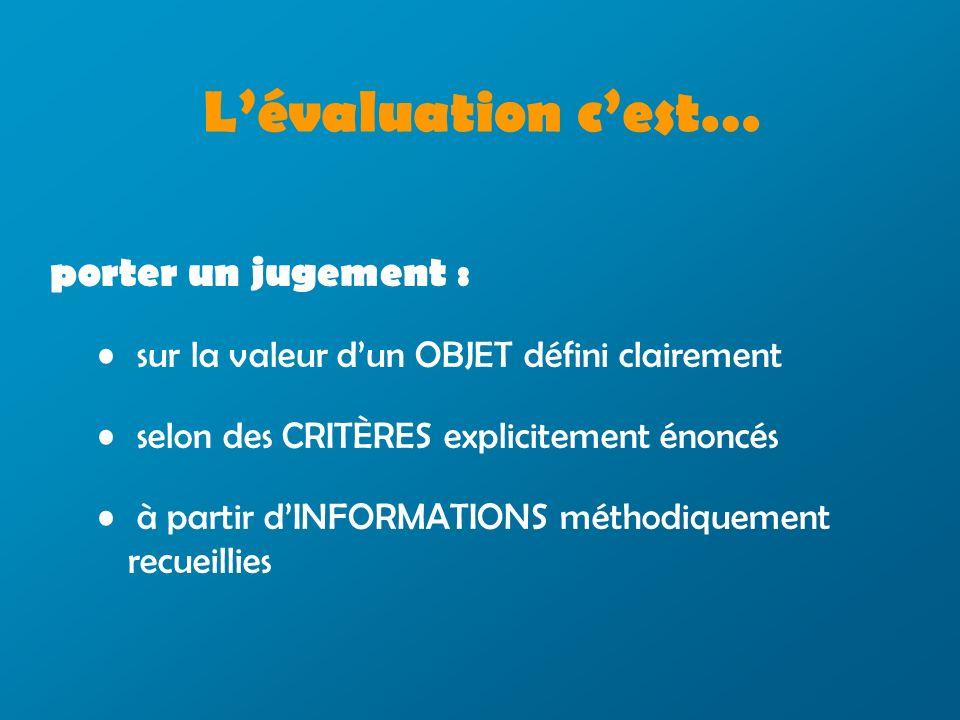 Lévaluation cest… porter un jugement : sur la valeur dun OBJET défini clairement selon des CRITÈRES explicitement énoncés à partir dINFORMATIONS méthodiquement recueillies