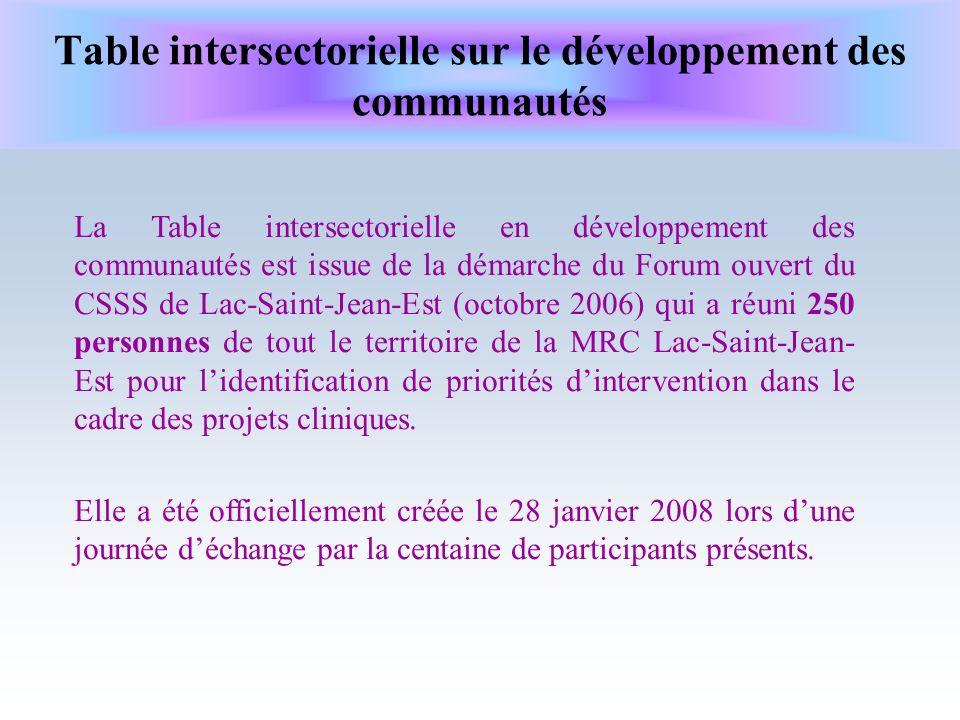 La Table intersectorielle en développement des communautés est issue de la démarche du Forum ouvert du CSSS de Lac-Saint-Jean-Est (octobre 2006) qui a réuni 250 personnes de tout le territoire de la MRC Lac-Saint-Jean- Est pour lidentification de priorités dintervention dans le cadre des projets cliniques.