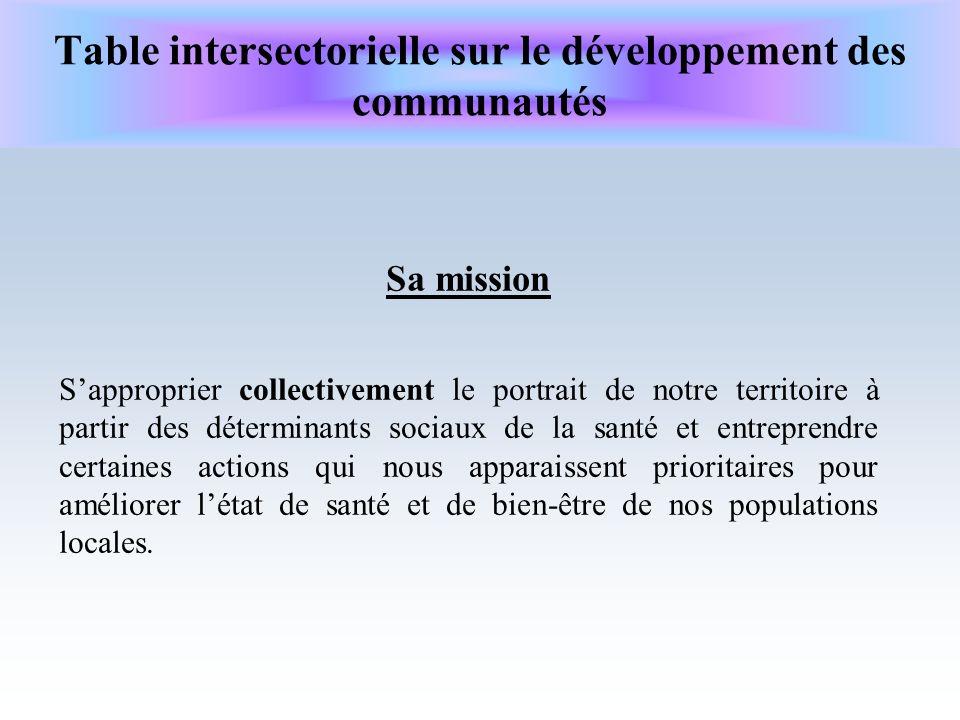 Table intersectorielle sur le développement des communautés Sa mission Sapproprier collectivement le portrait de notre territoire à partir des détermi