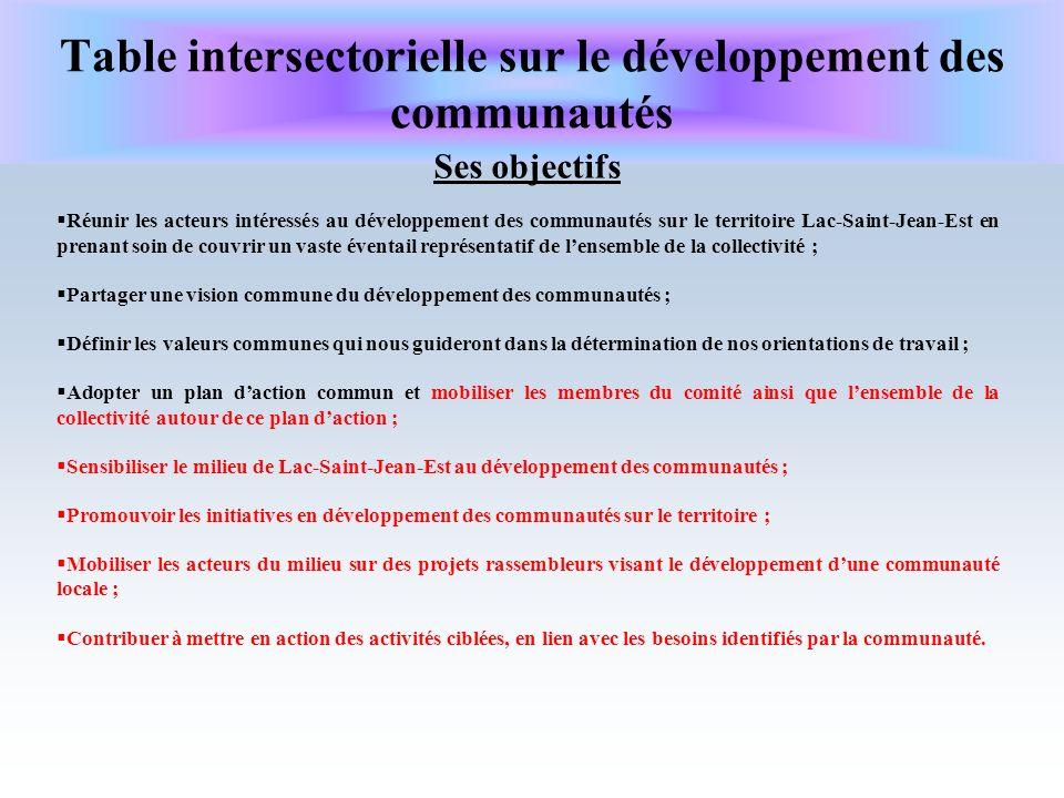 Table intersectorielle sur le développement des communautés Ses objectifs Réunir les acteurs intéressés au développement des communautés sur le territ