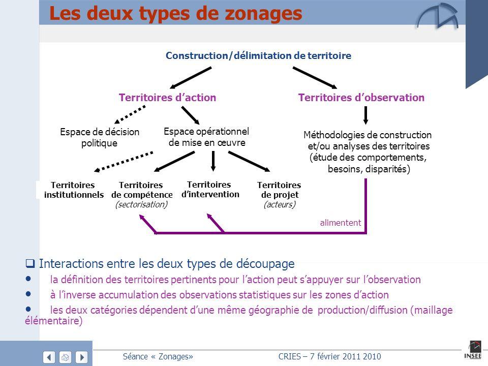 Séance « Zonages» CRIES – 7 février 2011 2010 Les différents modes de construction des zonages détude Modèle général : construction dun territoire autour dun pôle attractif (polarisation).