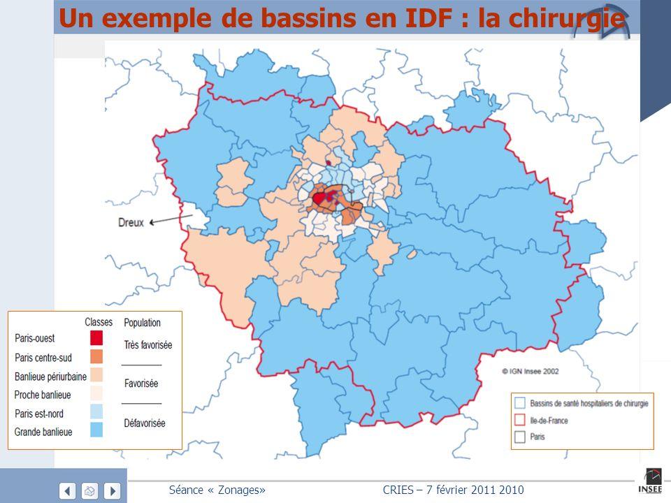 Séance « Zonages» CRIES – 7 février 2011 2010 Un exemple de typologie en IDF : la morphologie de lIAU