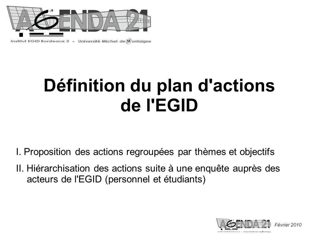 Février 2010 Définition du plan d actions de l EGID I.