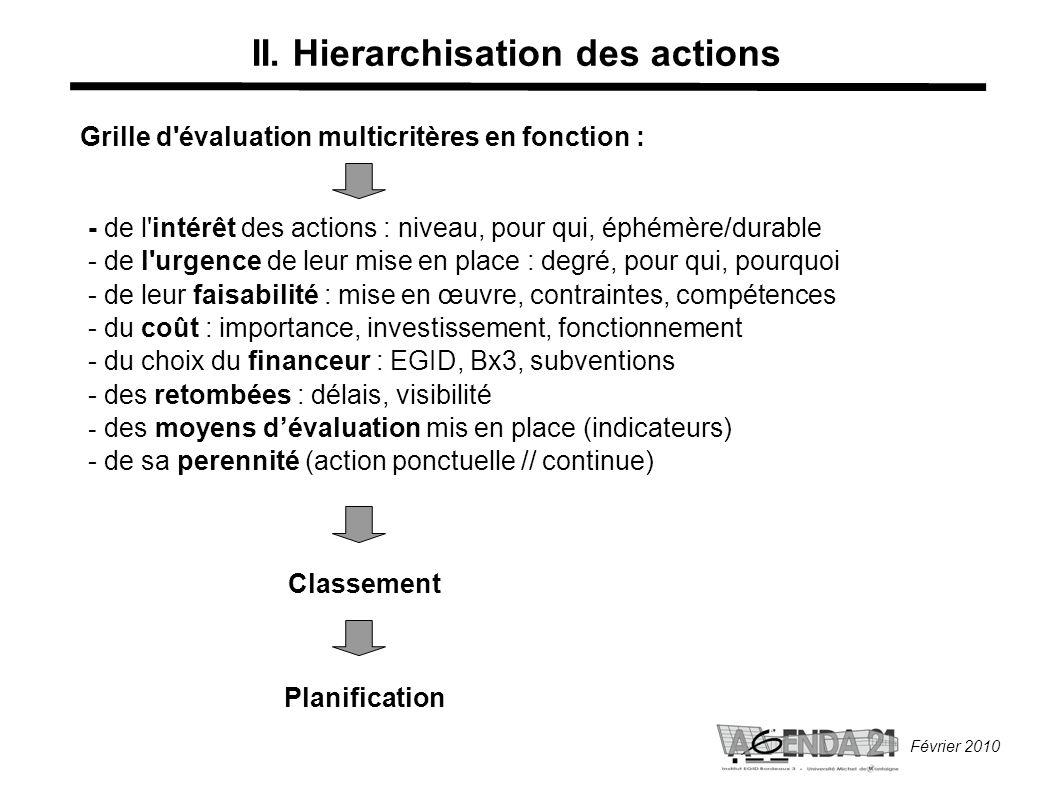 Février 2010 Planification Grille d évaluation multicritères en fonction : - de l intérêt des actions : niveau, pour qui, éphémère/durable - de l urgence de leur mise en place : degré, pour qui, pourquoi - de leur faisabilité : mise en œuvre, contraintes, compétences - du coût : importance, investissement, fonctionnement - du choix du financeur : EGID, Bx3, subventions - des retombées : délais, visibilité - des moyens dévaluation mis en place (indicateurs) - de sa perennité (action ponctuelle // continue) II.
