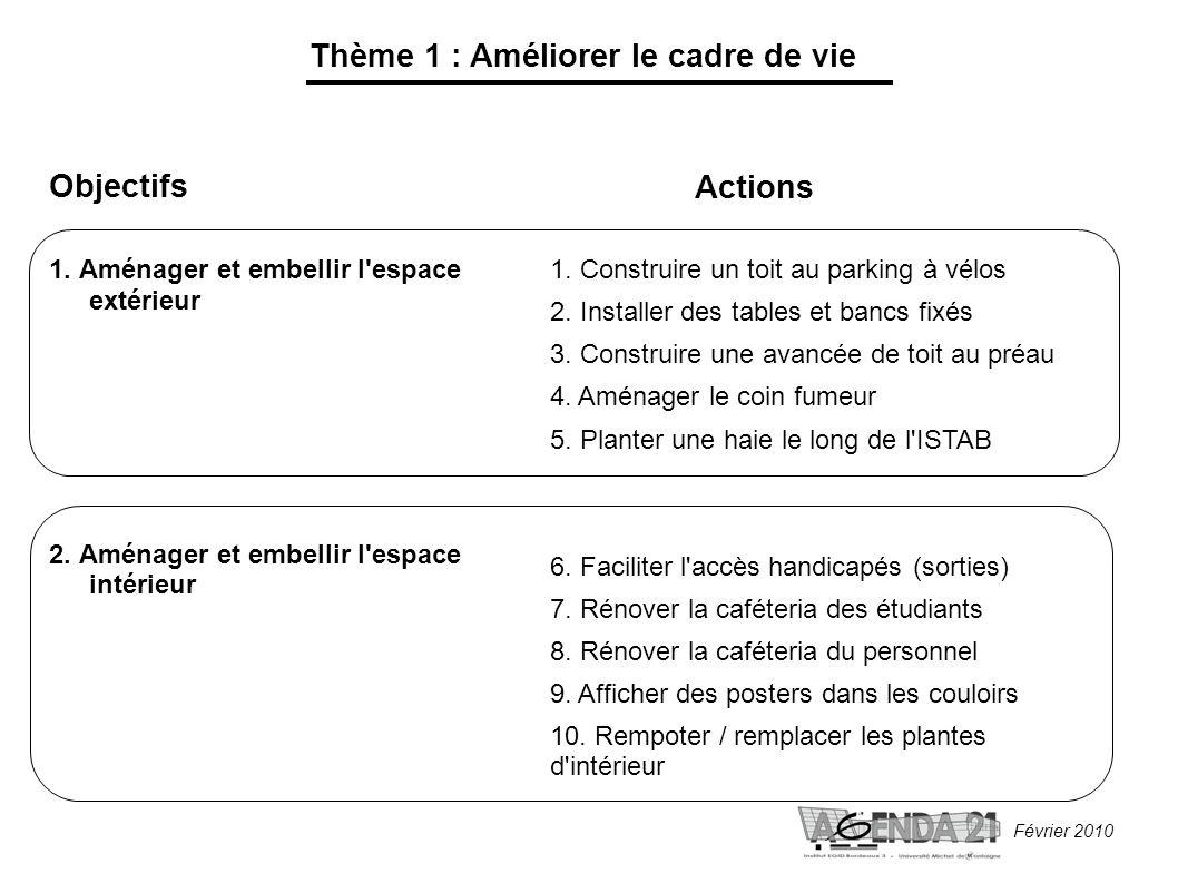 Février 2010 Thème 1 : Améliorer le cadre de vie Objectifs 1.