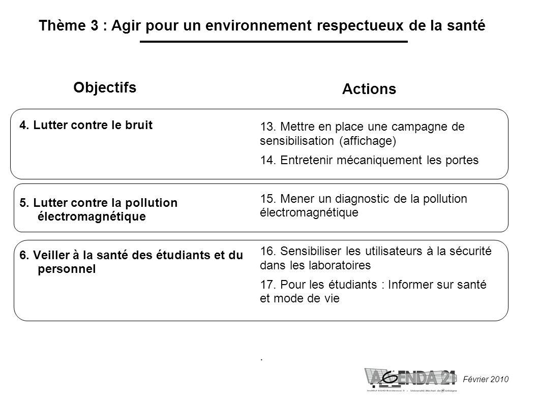 Février 2010 Thème 3 : Agir pour un environnement respectueux de la santé Objectifs 4.