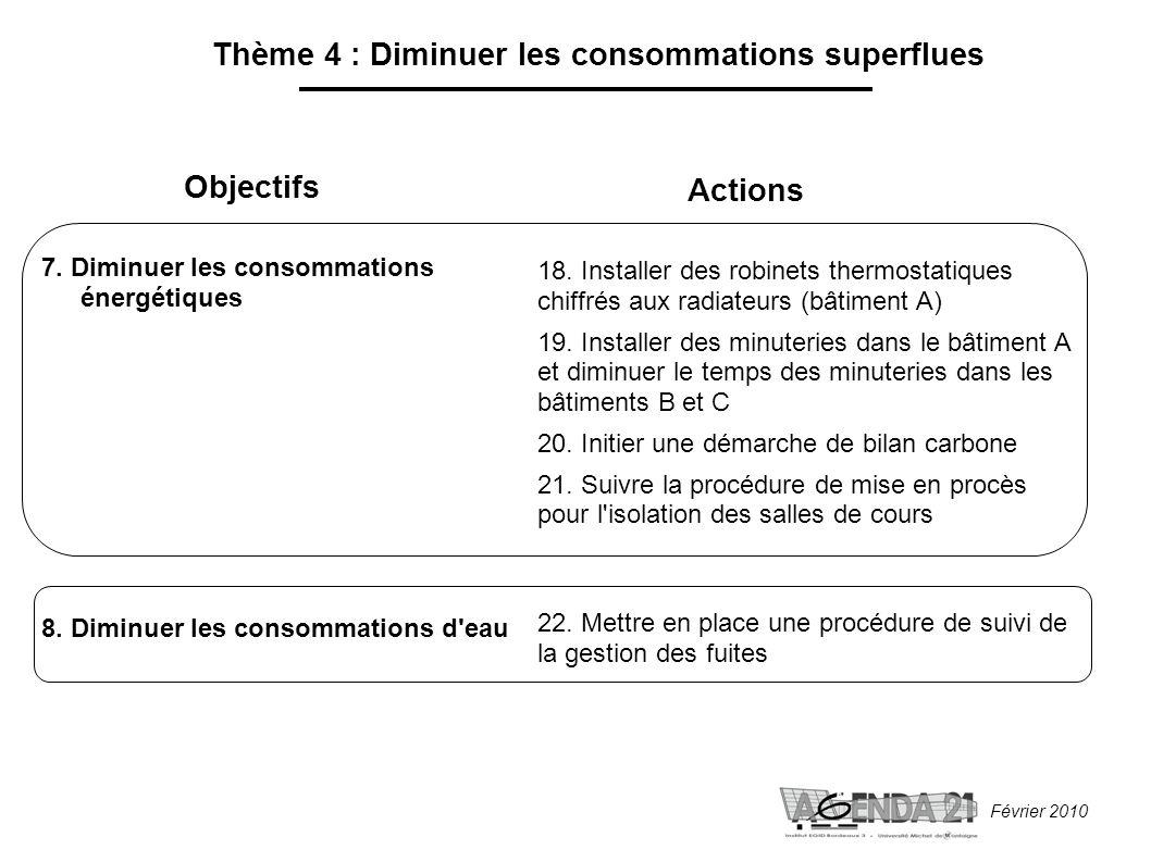 Février 2010 Thème 4 : Diminuer les consommations superflues Objectifs 7.