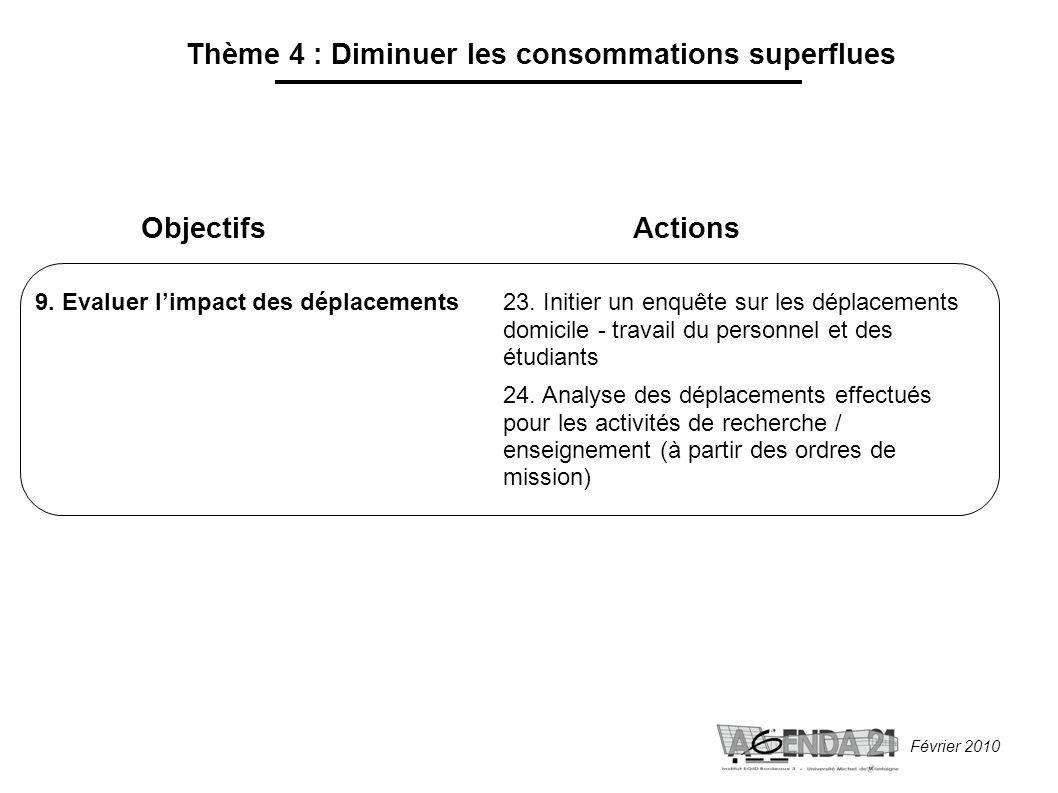 Février 2010 Thème 4 : Diminuer les consommations superflues Objectifs 9.