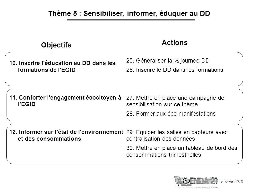 Février 2010 Thème 5 : Sensibiliser, informer, éduquer au DD Objectifs 10.