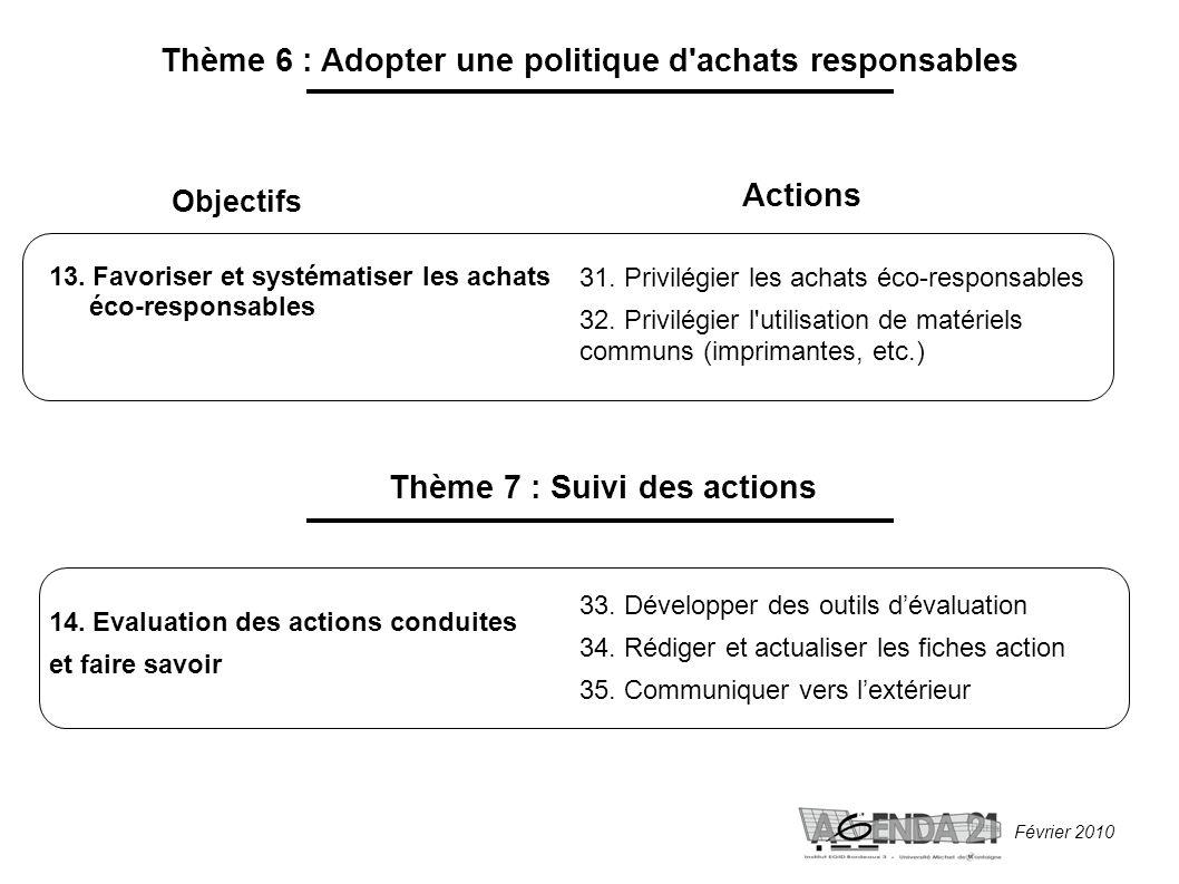 Février 2010 Thème 6 : Adopter une politique d achats responsables Thème 7 : Suivi des actions Objectifs 13.