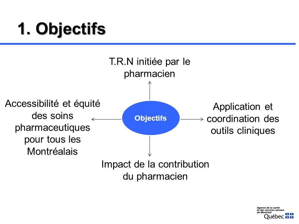 Plan de présentation 1.Objectif 2.Contexte 3.Implication du CRSPM 4.Défis 5.Réalisations 6.Bilan des communications 7.Ordonnance collective (O.C) - Thérapie de remplacement de la nicotine (T.R.N) Web 8.Conclusion