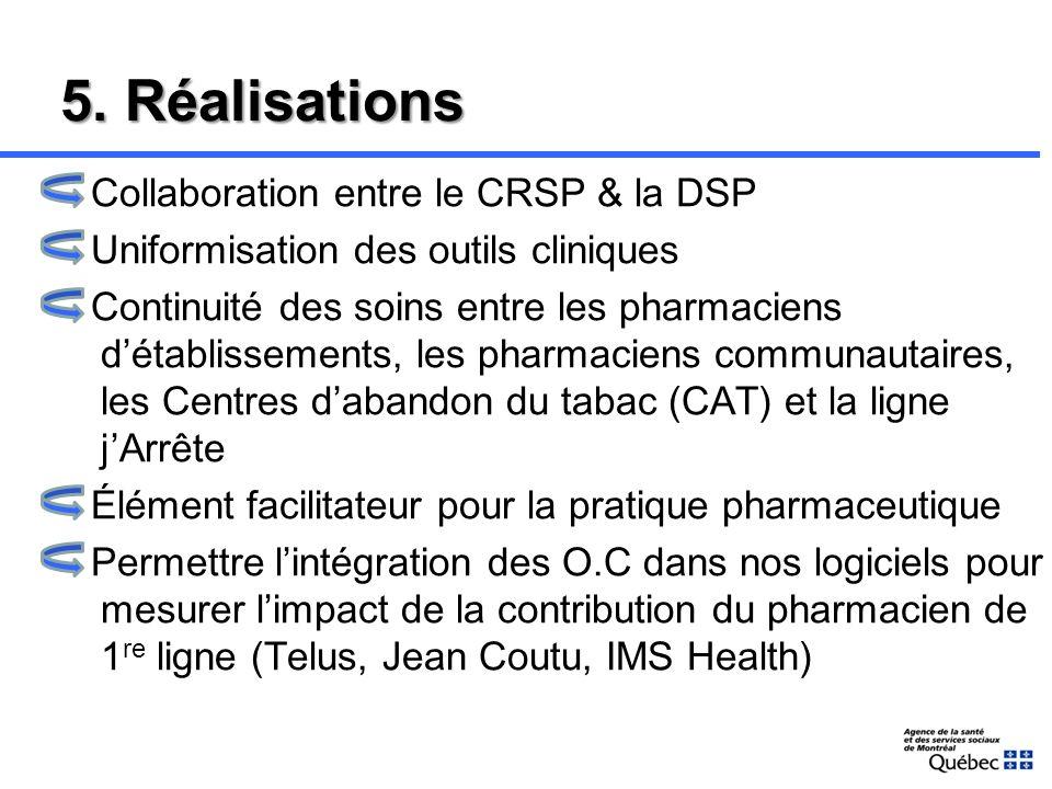 4. Défis Diffusion à tous les pharmaciens pratiquant à Montréal Accessibilité de lO.C pour tous les Montréalais Adhésion à un formulaire unique Multip