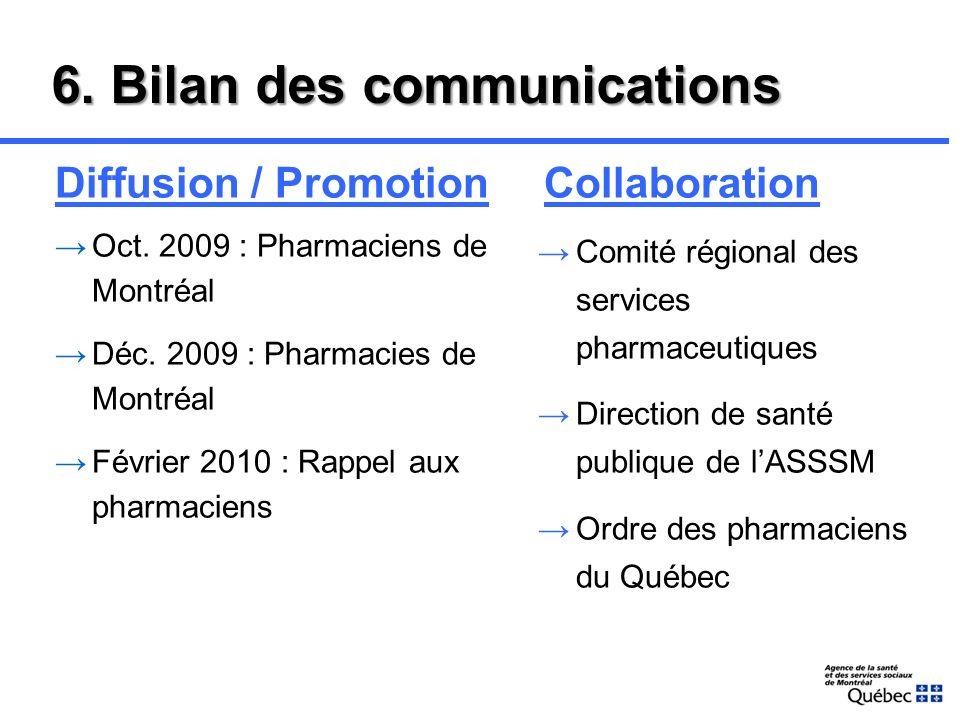 5. Réalisations Collaboration entre le CRSP & la DSP Uniformisation des outils cliniques Continuité des soins entre les pharmaciens détablissements, l