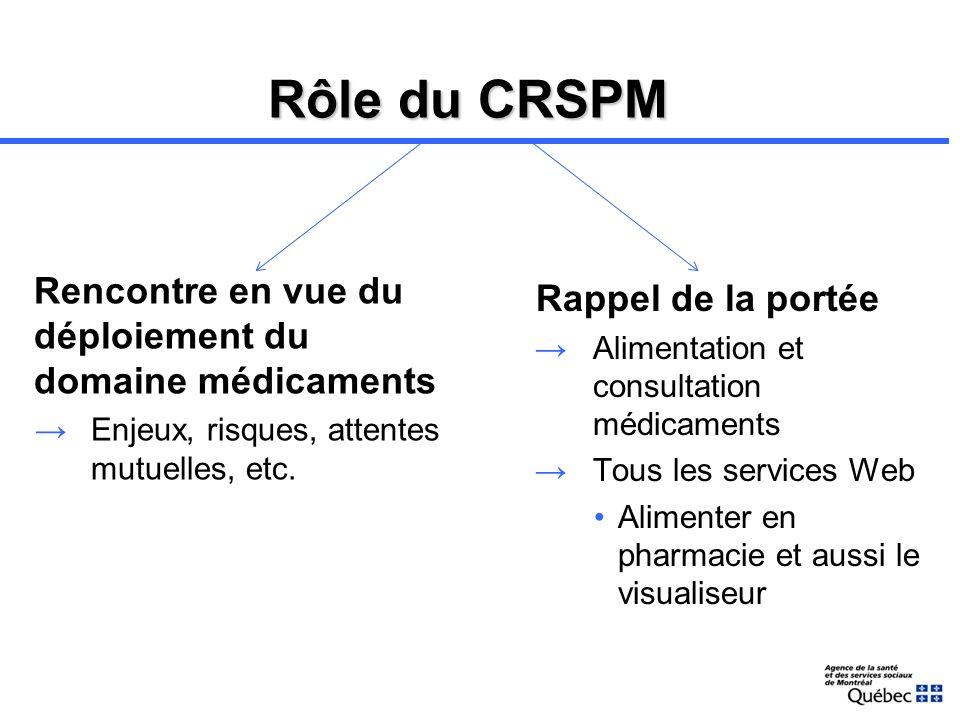 Dossier santé Québec (DSQ) Volet médicaments