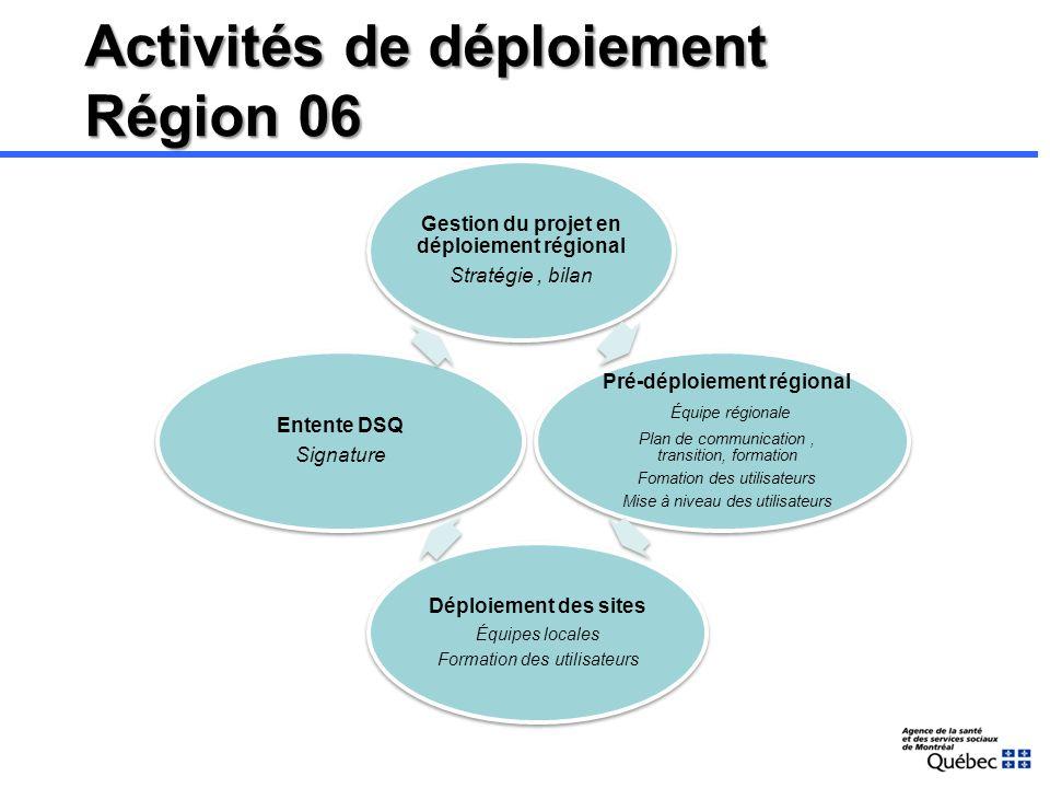 Déploiement dans la région de Montréal (Région 06) Déploiement adapté à chaque région Équipe régionale supportée par léquipe DSQ Déploiement en parall