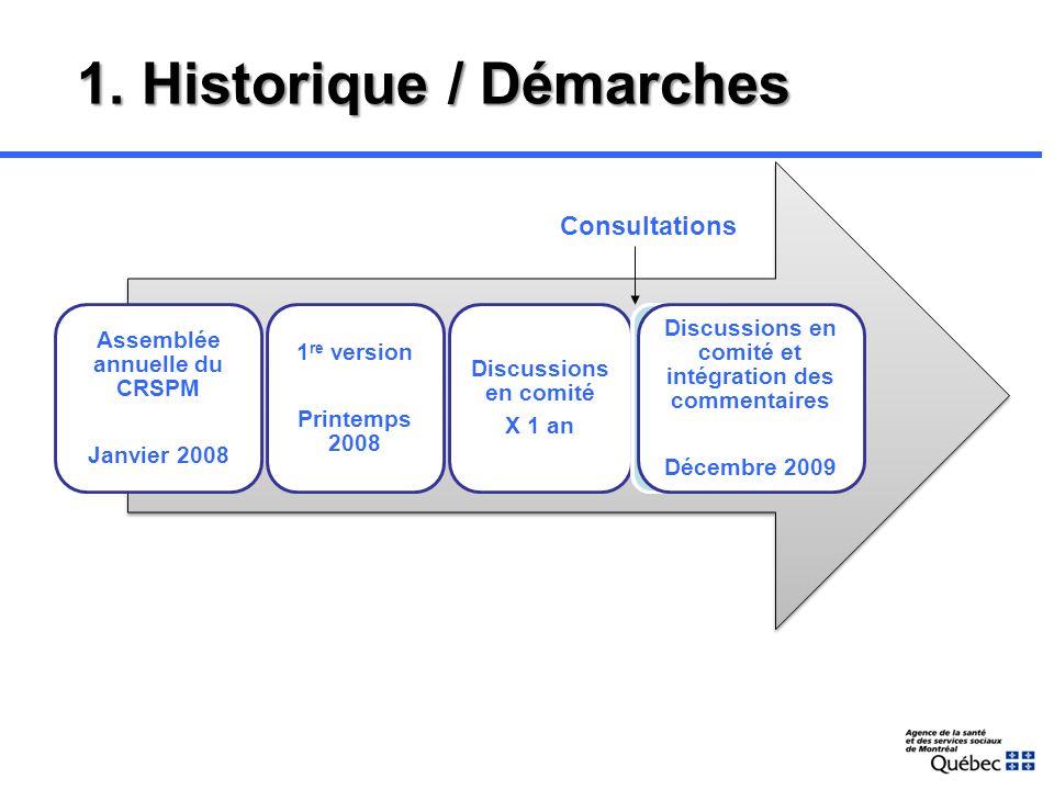 Plan de présentation 1.Historique / Démarches 2.Pourquoi un modèle .