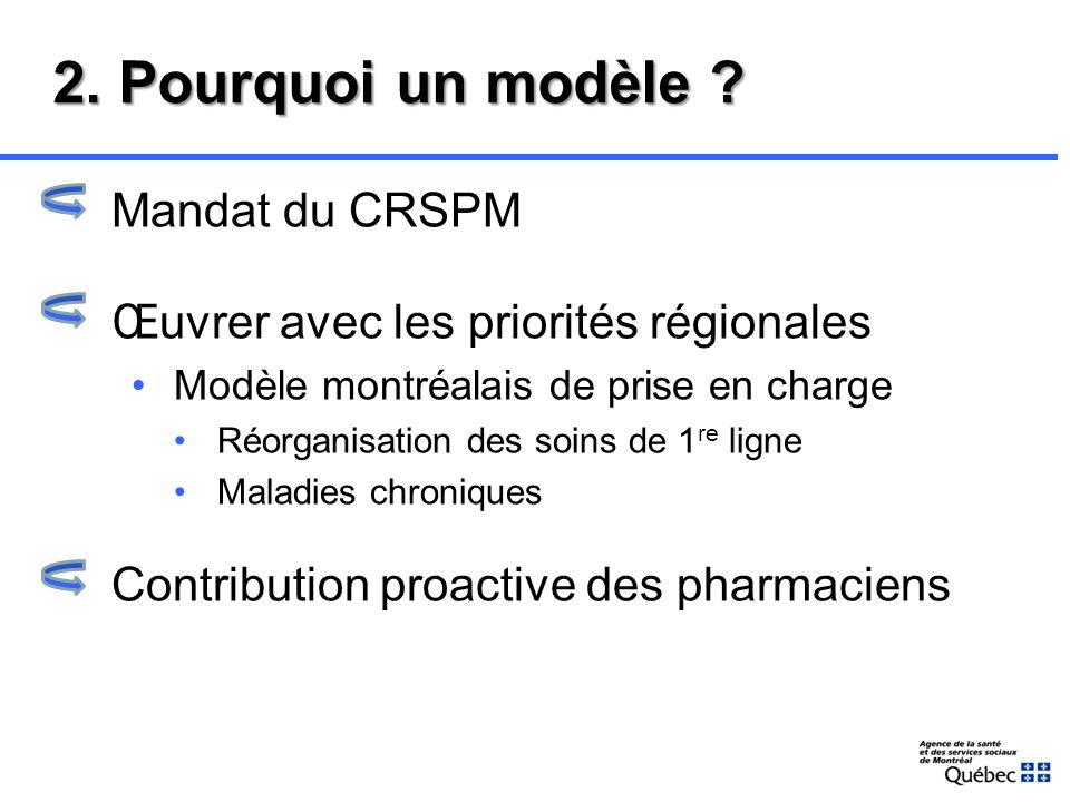 1. Historique / Démarches Assemblée annuelle du CRSPM Janvier 2008 1 re version Printemps 2008 Discussions en comité X 1 an Consultation de lO.P.Q, A.