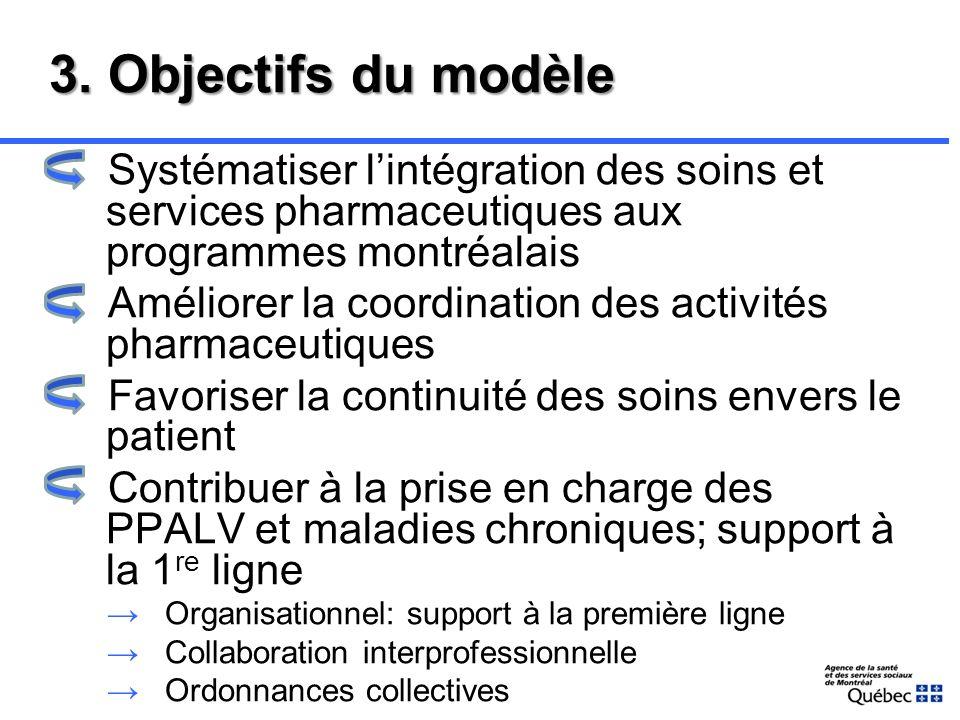 2. Pourquoi un modèle ? Mandat du CRSPM Œuvrer avec les priorités régionales Modèle montréalais de prise en charge Réorganisation des soins de 1 re li