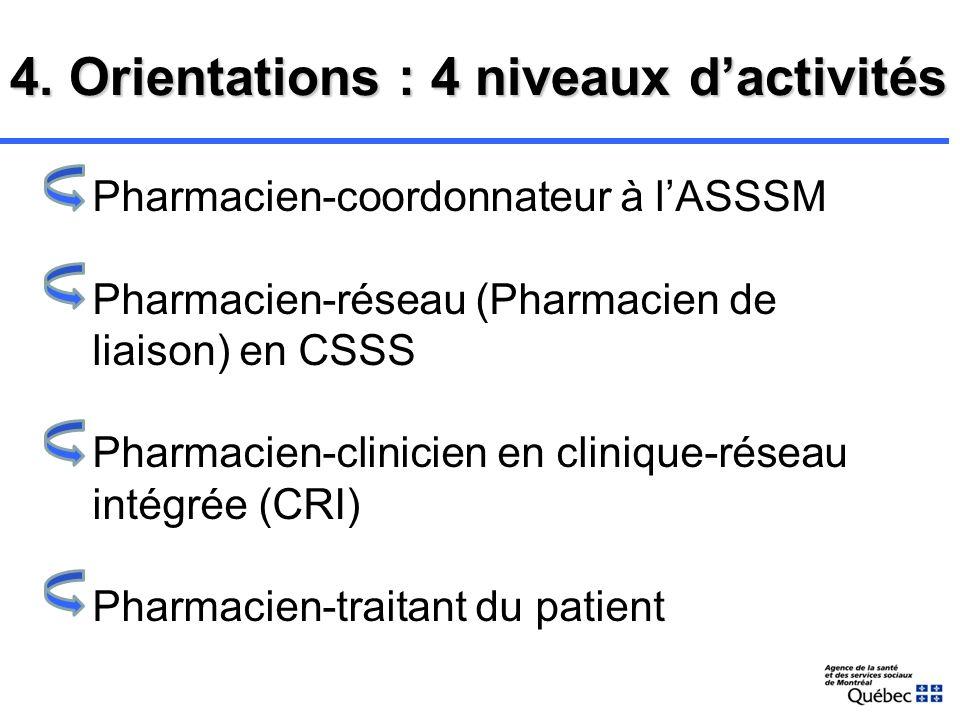 3. Objectifs du modèle Systématiser lintégration des soins et services pharmaceutiques aux programmes montréalais Améliorer la coordination des activi