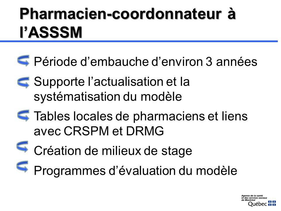 Rattachement ASSSM/DAMU Département de pharmacie ou DSP CRI : 1 ETP pharmacien/ 10 ETP médecin Pas de changement