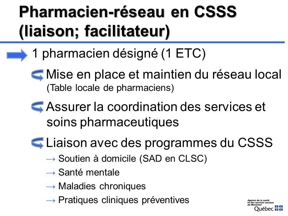 Pharmacien-coordonnateur à lASSSM Période dembauche denviron 3 années Supporte lactualisation et la systématisation du modèle Tables locales de pharma