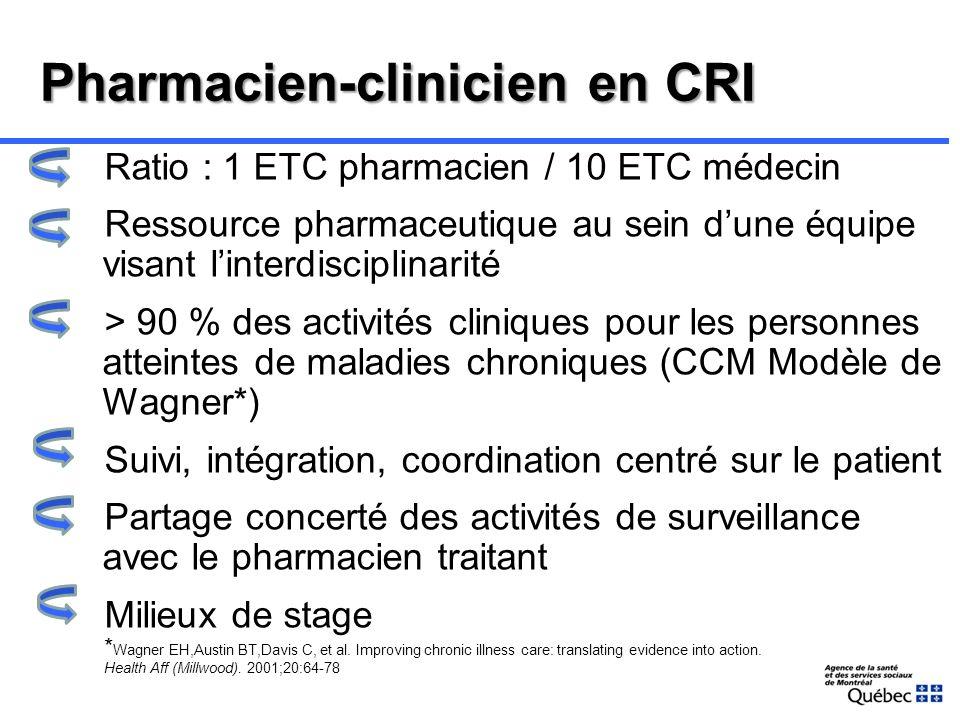 Pharmacien-réseau en CSSS (liaison; facilitateur) 1 pharmacien désigné (1 ETC) Mise en place et maintien du réseau local (Table locale de pharmaciens)