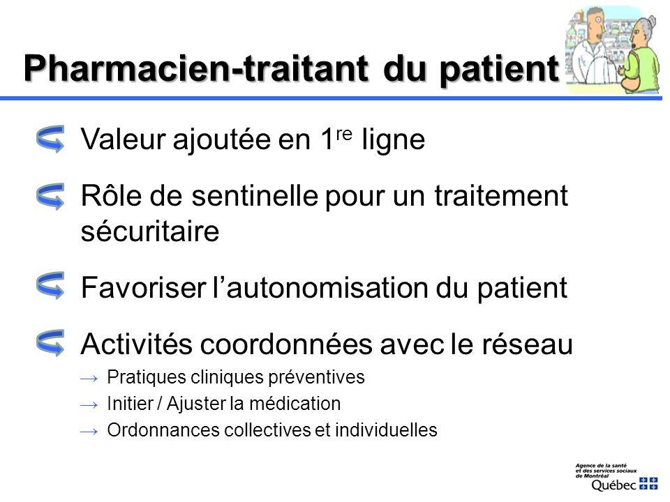 Pharmacien-clinicien en CRI Ratio : 1 ETC pharmacien / 10 ETC médecin Ressource pharmaceutique au sein dune équipe visant linterdisciplinarité > 90 %