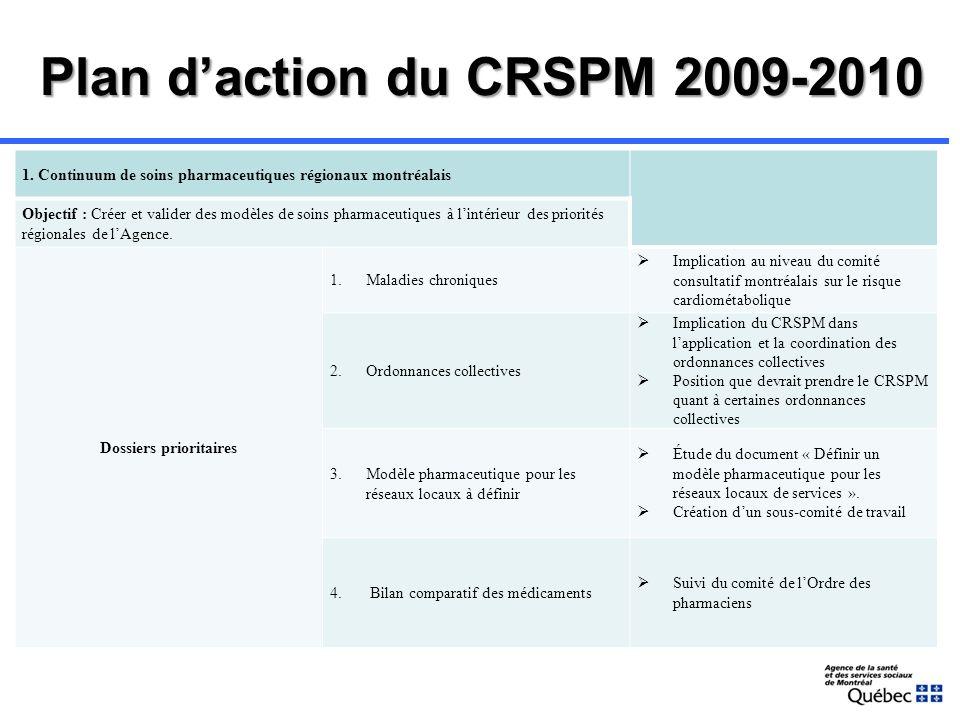 Plan daction du CRSPM 2009-2010 1.