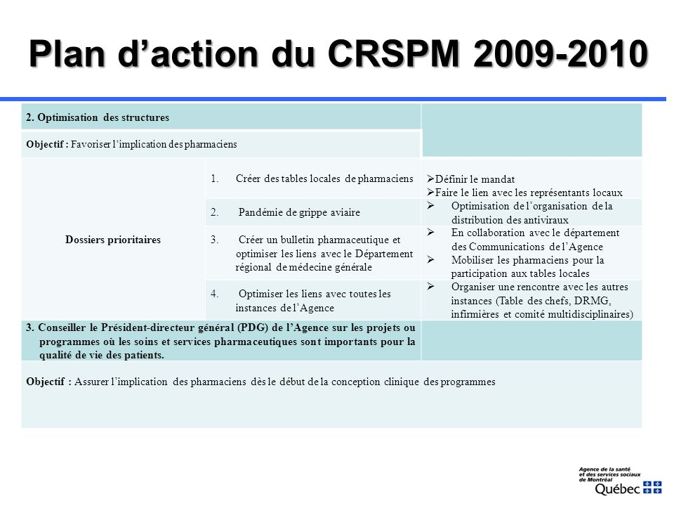 Pharmacien-coordonnateur à lASSSM Période dembauche denviron 3 années Supporte lactualisation et la systématisation du modèle Tables locales de pharmaciens et liens avec CRSPM et DRMG Création de milieux de stage Programmes dévaluation du modèle