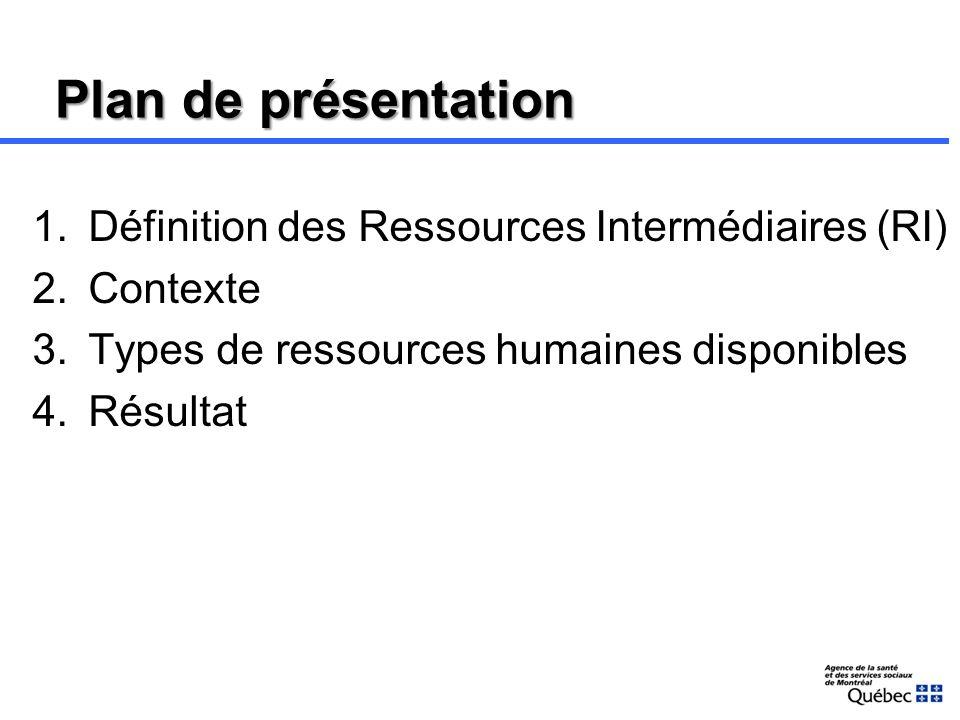 VI. Outils cliniques Madame Suzanne Gilbert Membre du CRSPM