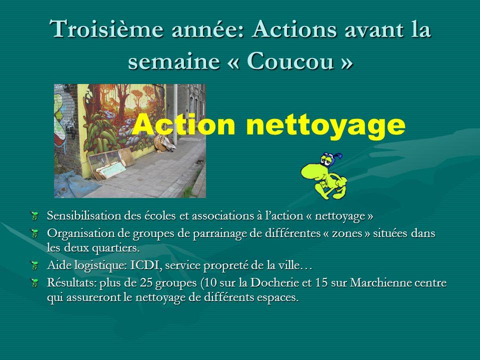 Troisième année: Actions avant la semaine « Coucou » Sensibilisation des écoles et associations à lexistence du DVD; Distribution des fiches danimatio